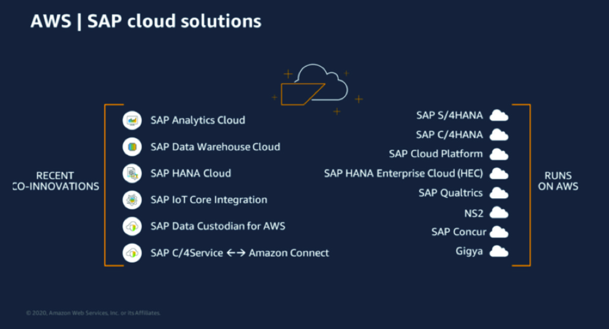 Runibex AWS / SAP Cloud Solutions